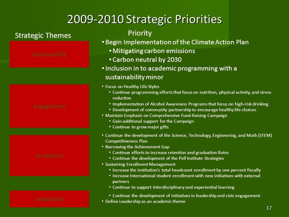 2009-2010 Strategic Priorities