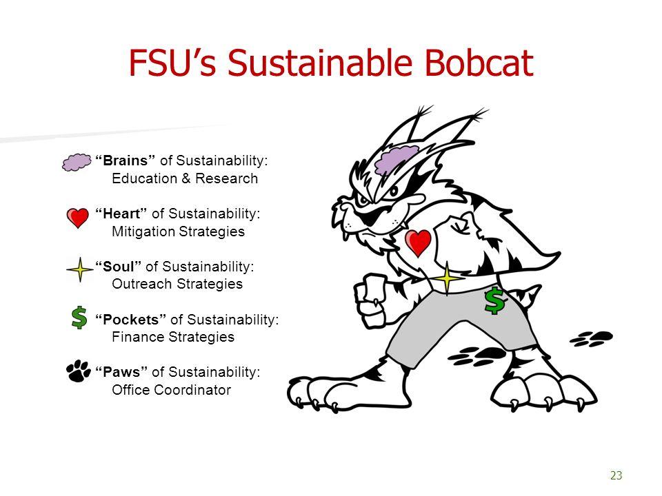 FSU's Sustainable Bobcat