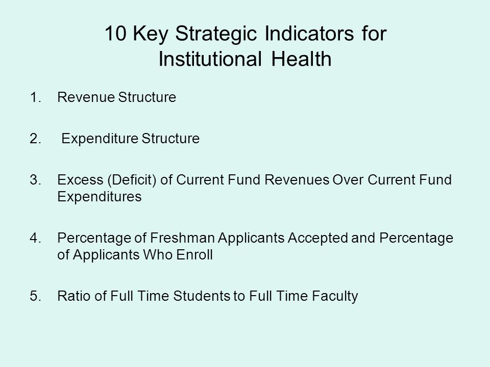 10 Key Strategic Indicators for Institutional Health