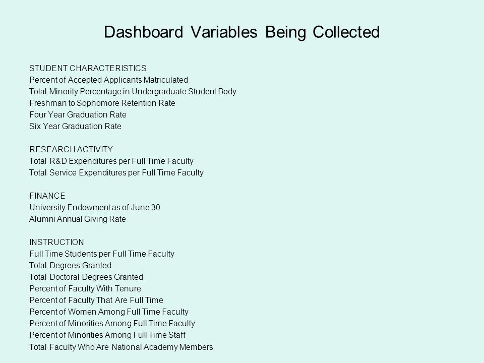 Dashboard Variables Being Collected