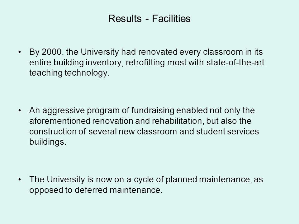 Results - Facilities