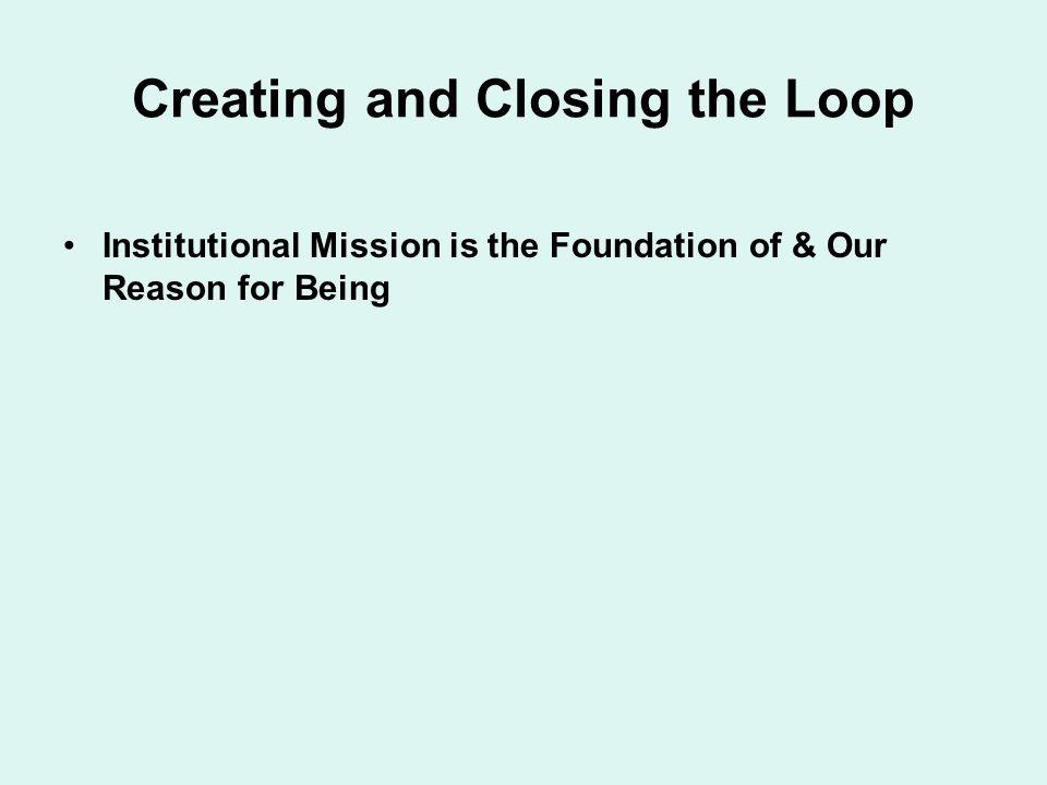 Creating and Closing the Loop