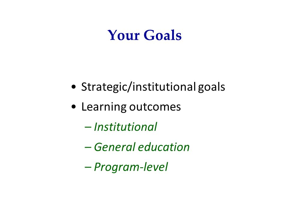 Your Goals Strategic/institutional goals Learning outcomes