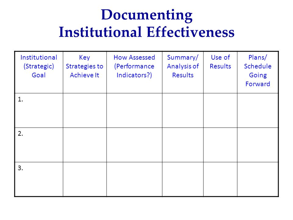 Documenting Institutional Effectiveness