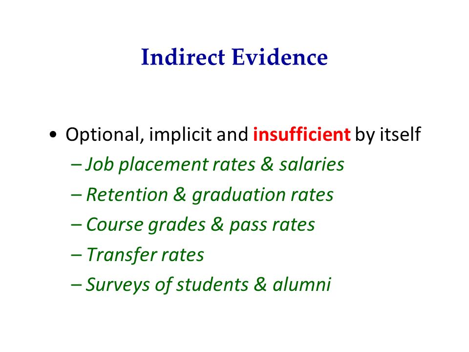 Indirect Evidence Optional, implicit and insufficient by itself