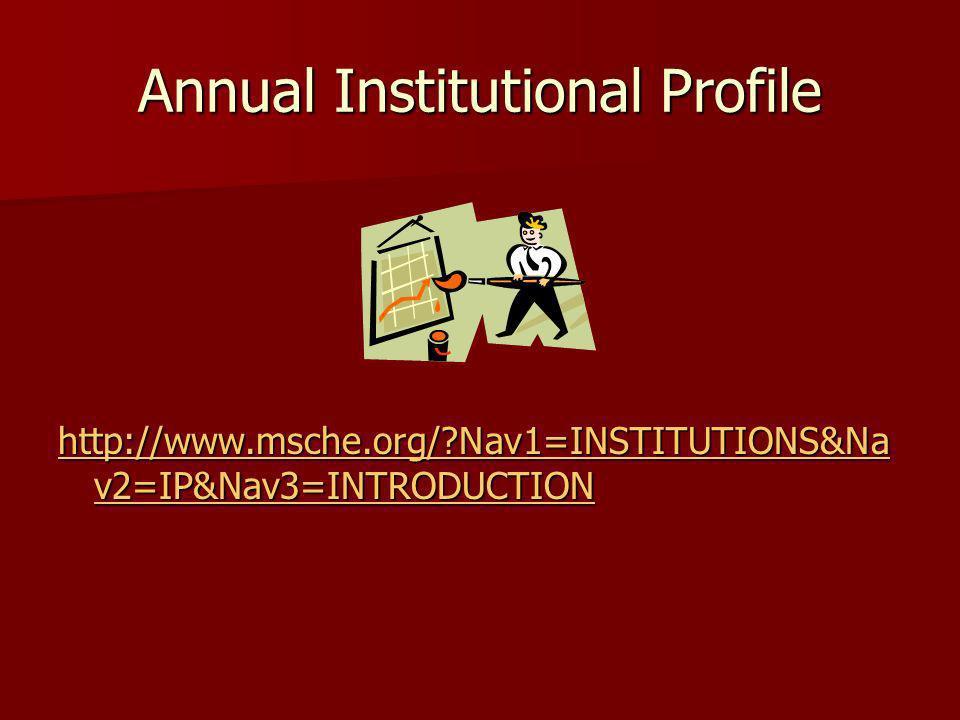 Annual Institutional Profile