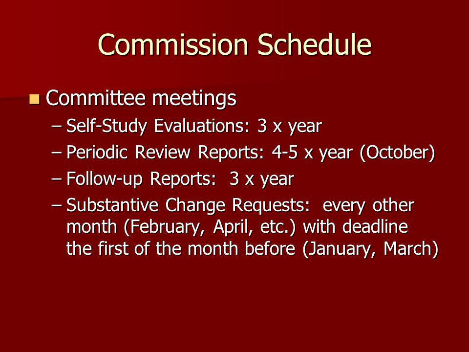 Commission Schedule Committee meetings