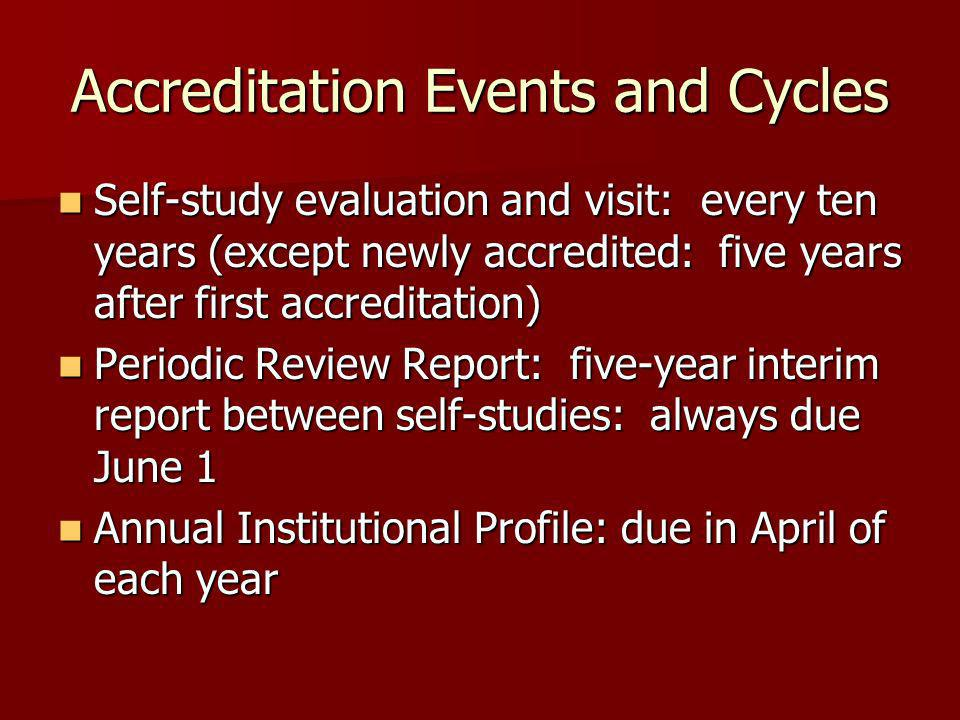 Accreditation Events and Cycles