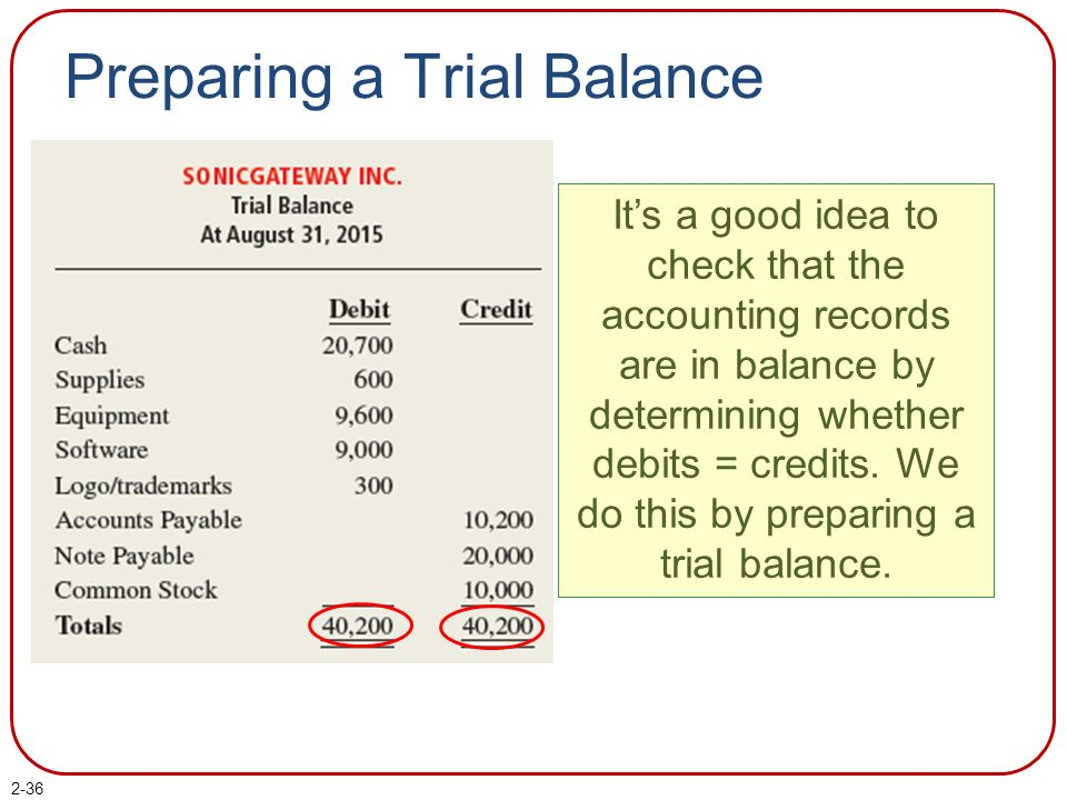 how to prepare balance sheet from trial balance pdf