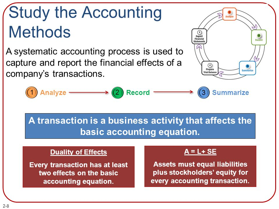 effect of i t on accounting system Newsroom the impact of  i immediately sensed the effect that it would have in my work  what are the characteristics of a computerized system accounting.