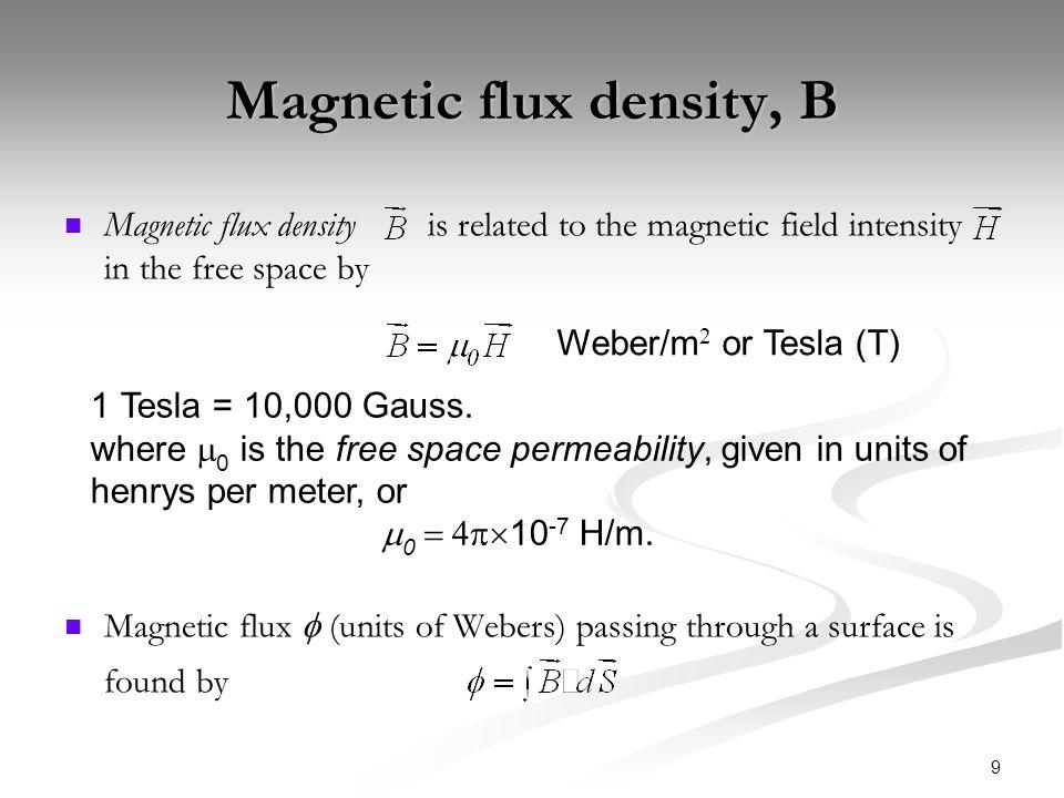 magnetic flux density - photo #45