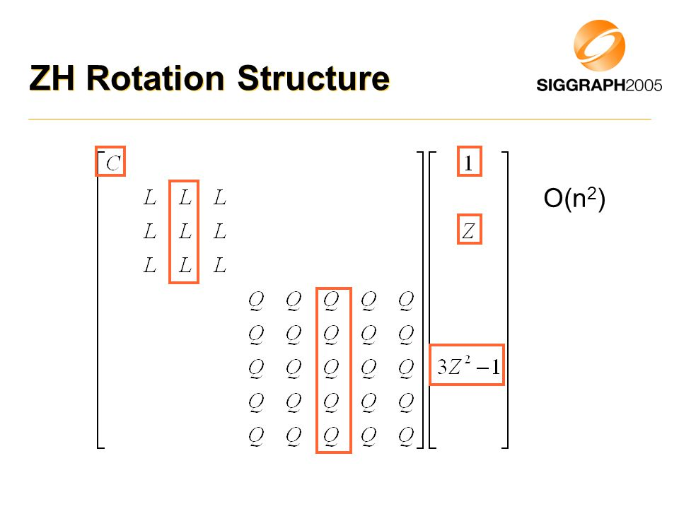 ZH Rotation Structure O(n2)