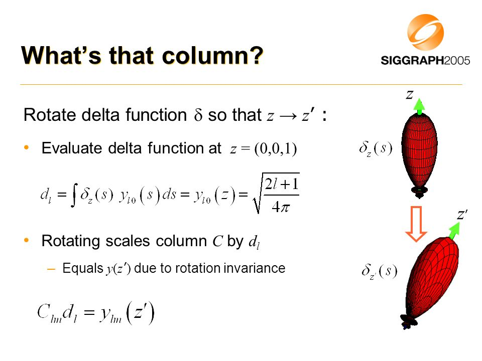 What's that column z z' Rotate delta function  so that z → z' :
