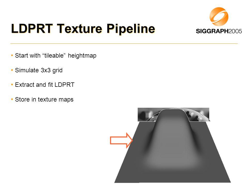 LDPRT Texture Pipeline