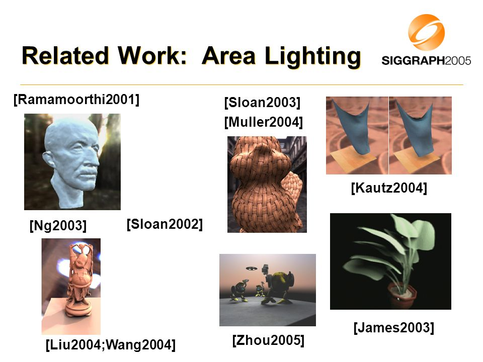 Related Work: Area Lighting