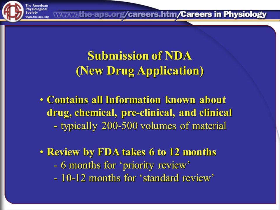 (New Drug Application)