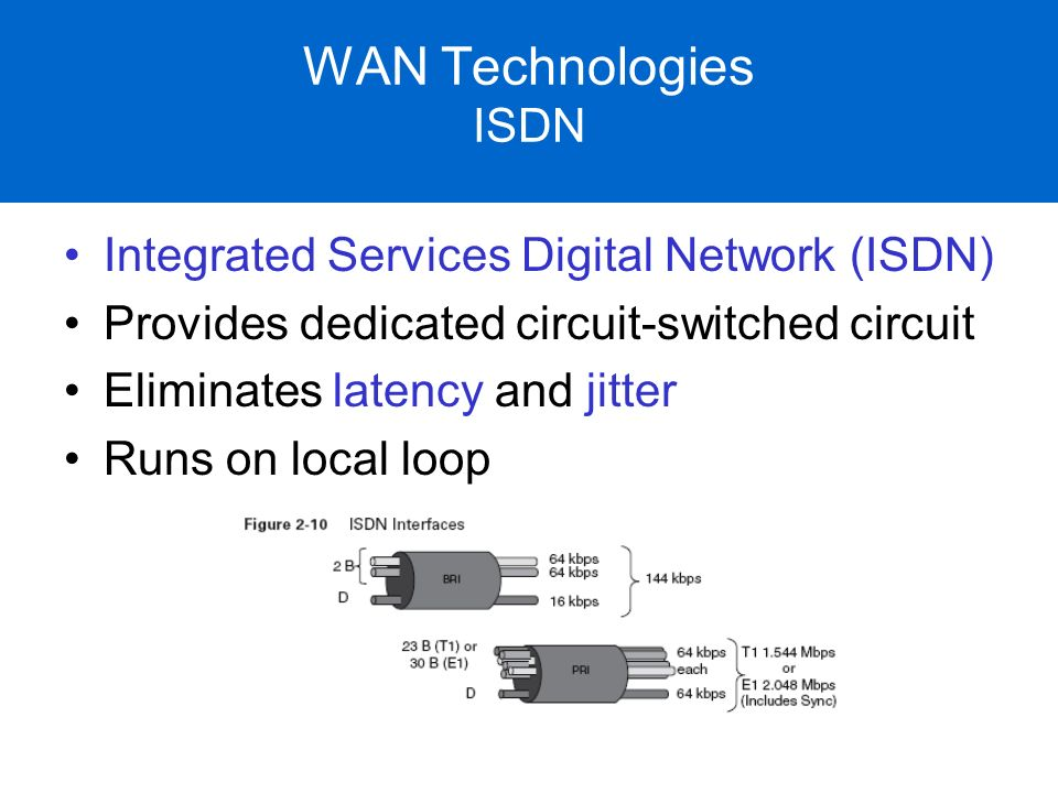an introduction to the integrated services digital network isdn Etsi integrated services digital network (isdn) technology page  isdn  introduction our role & activities standards.