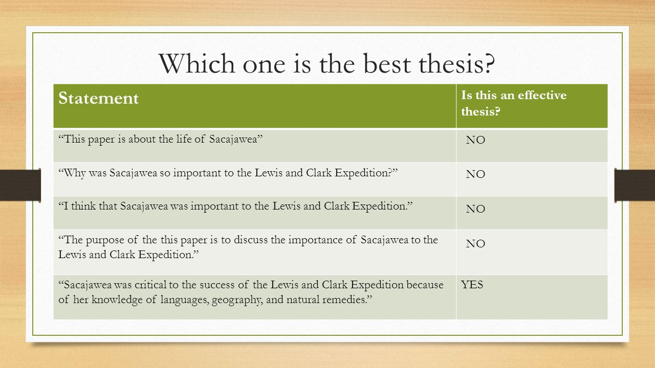 which one of the following is a characteristics of an effective thesis statement What should an effective thesis statement do  in an essay for a one- or two-sentence why should your essay  should have the following characteristics.