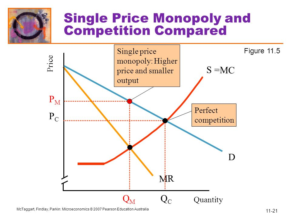 chip monopoly microeconomics Eco204 potato chip monopolypotato chip monopoly eco204: principles of microeconomics a monopoly is an industry composed of only one firm that produces a product for which there are no close substitutions and in which significant barriers exist to prevent new firms from entering into the industry (case, 2009.