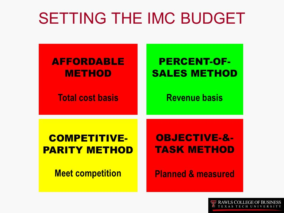 imc budget 51 marketing budget - consumer 37 52 imc methodologies – consumer 39 521 advertising - consumer  evaluating the success of this imc plan are described.