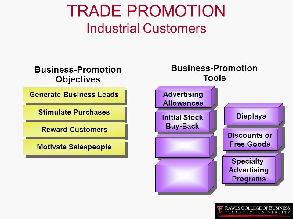develop an initial sales promotion schedule Write and implement a marketing plan a good marketing plan is a blueprint for marketing your products and services, and is a step-by-step guide to delivering your business's marketing strategy it is a practical, detailed document that sets clear, realistic and measurable activities.