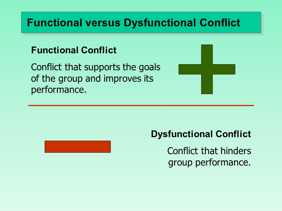 the functional conflicts in an organisation Functional and dysfunctional conflicts s ebi pearlin or cooperative • wastes the organization's conflict functional conflict:.