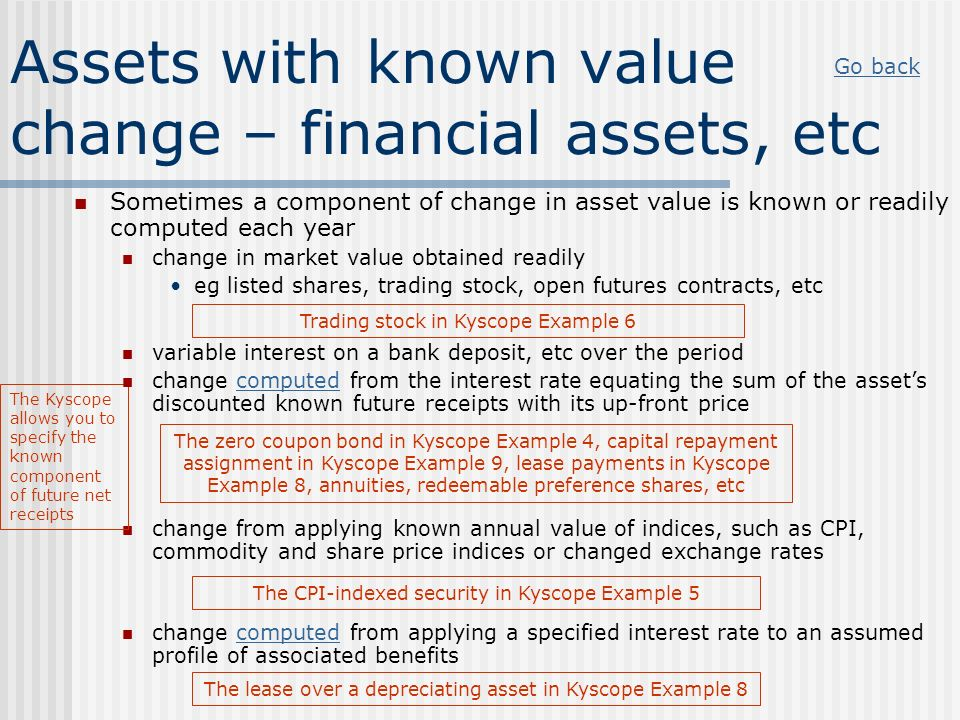 Assets with known value change – financial assets, etc