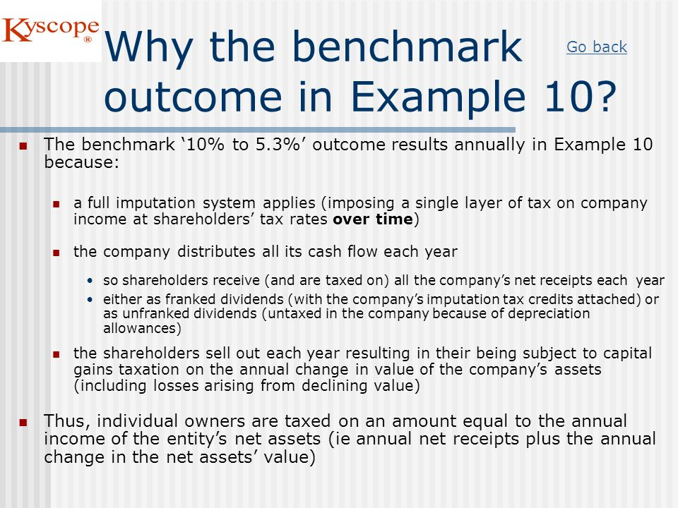 Why the benchmark outcome in Example 10