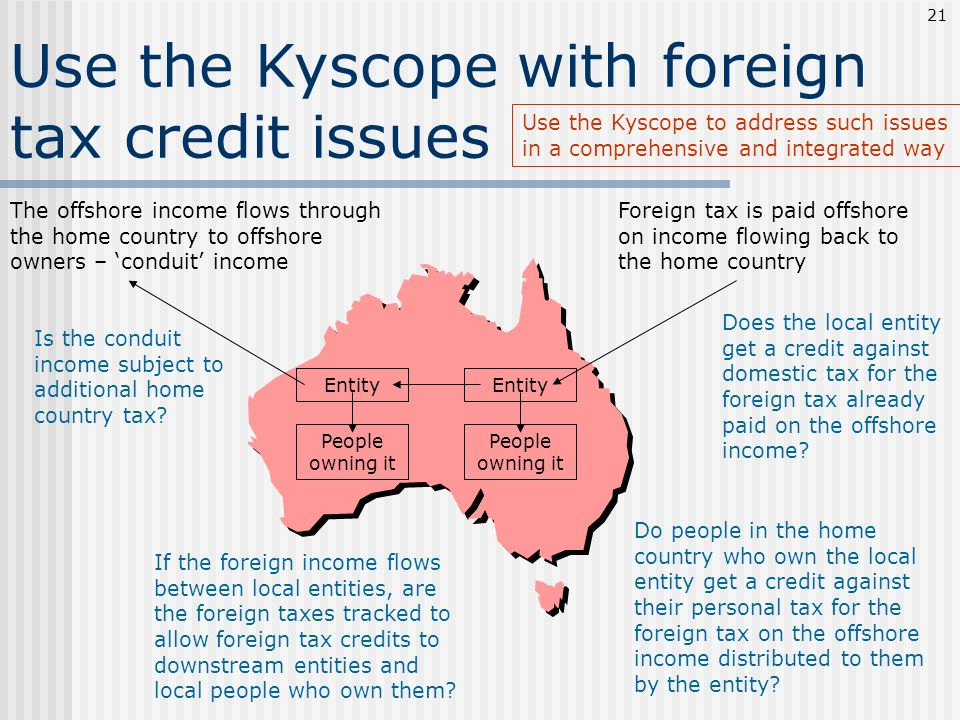 Use the Kyscope with foreign tax credit issues