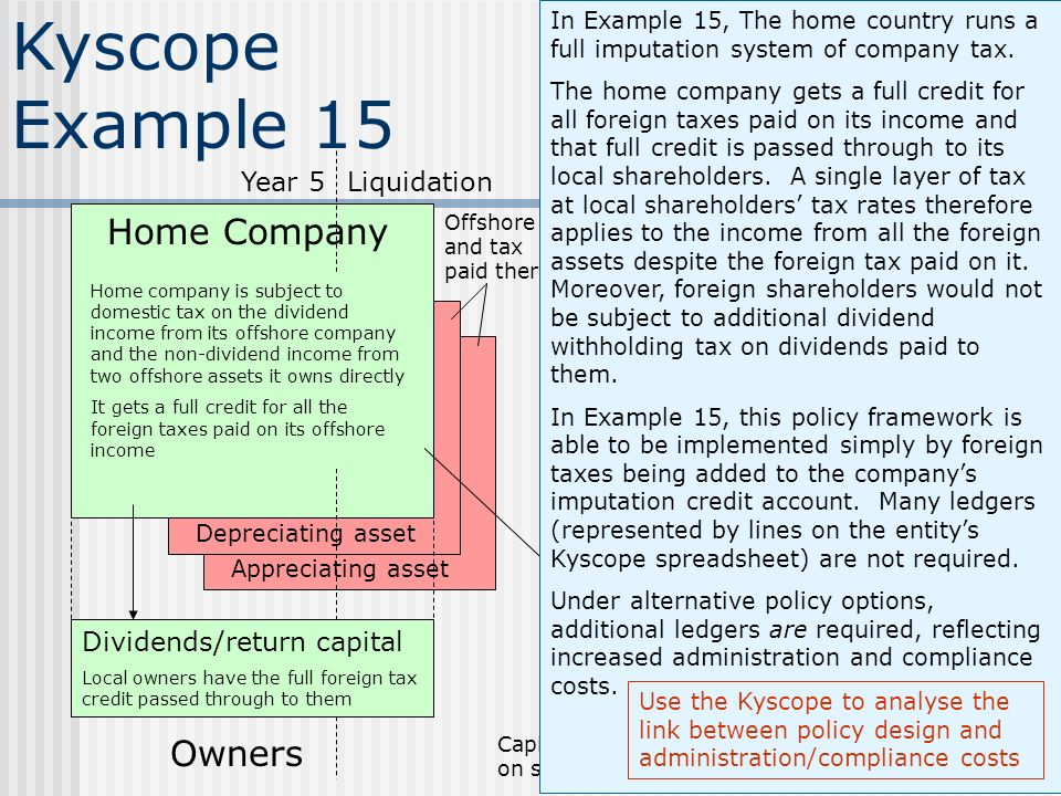Kyscope Example 15 Owners Home Company Offshore Company Owners Year 5