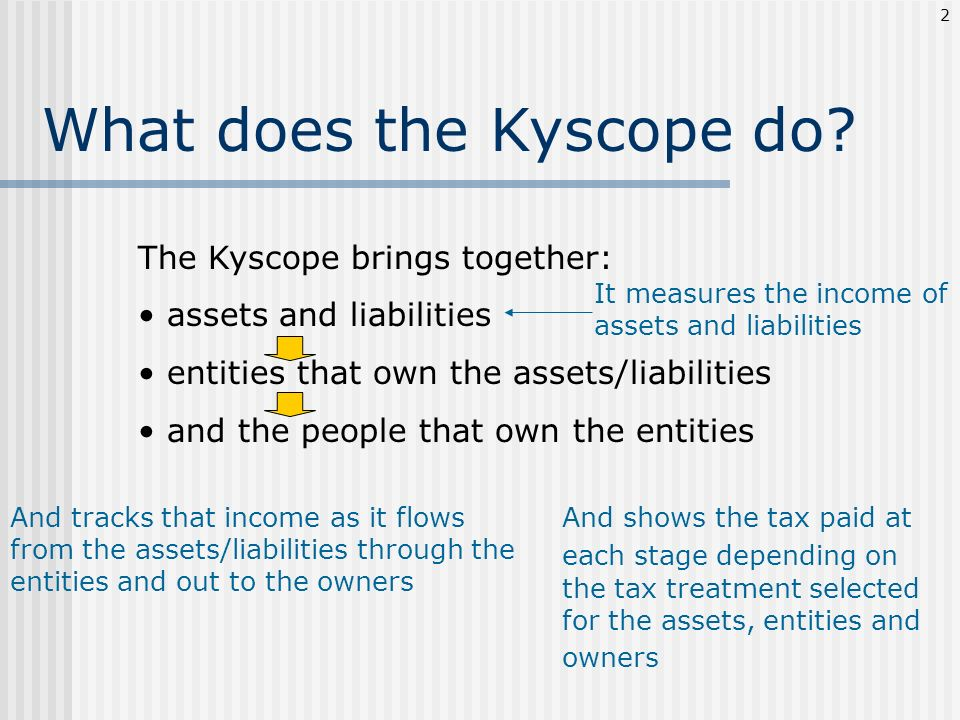 What does the Kyscope do