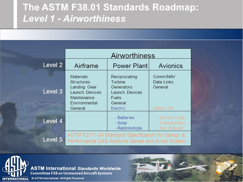The ASTM F38.01 Standards Roadmap: Level 1 - Airworthiness