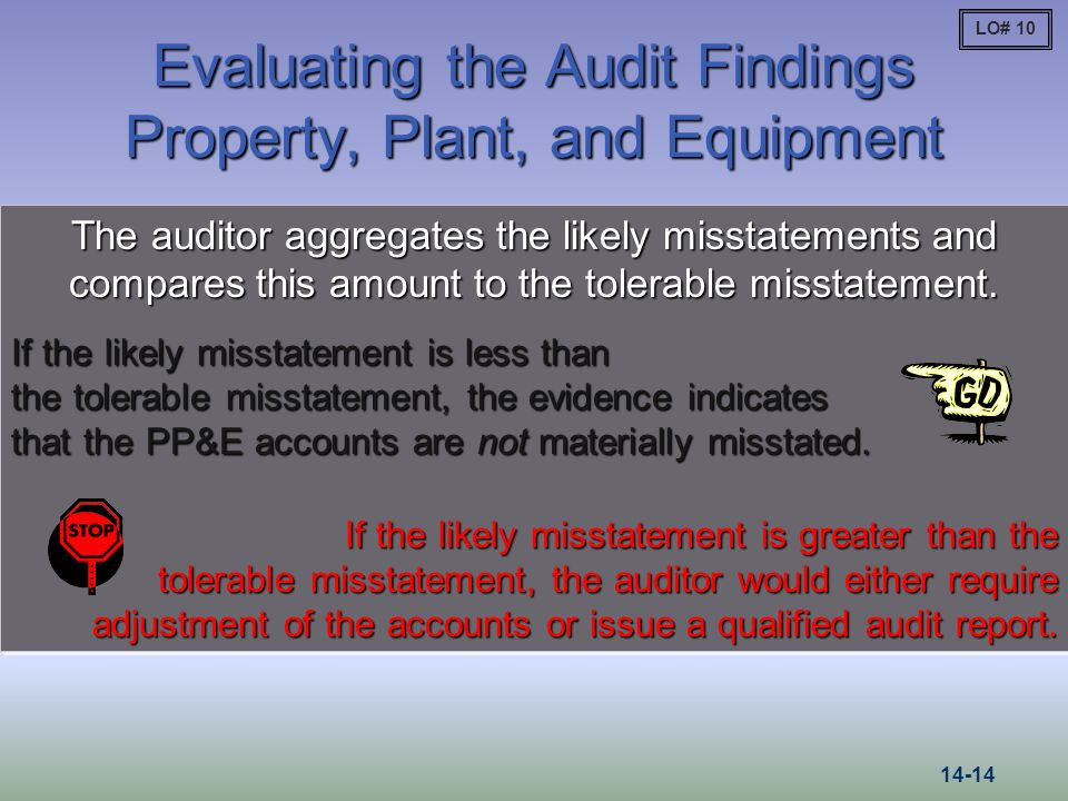 Evaluating the Audit Findings Property, Plant, and Equipment