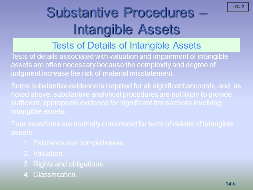 Substantive Procedures – Intangible Assets