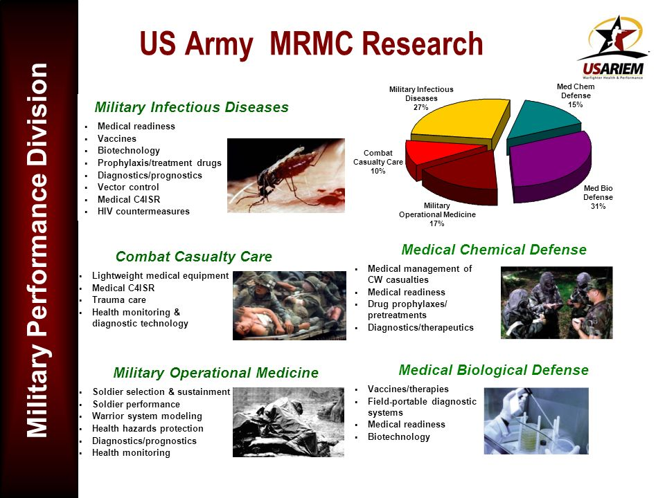 US Army MRMC Research Military Infectious Diseases