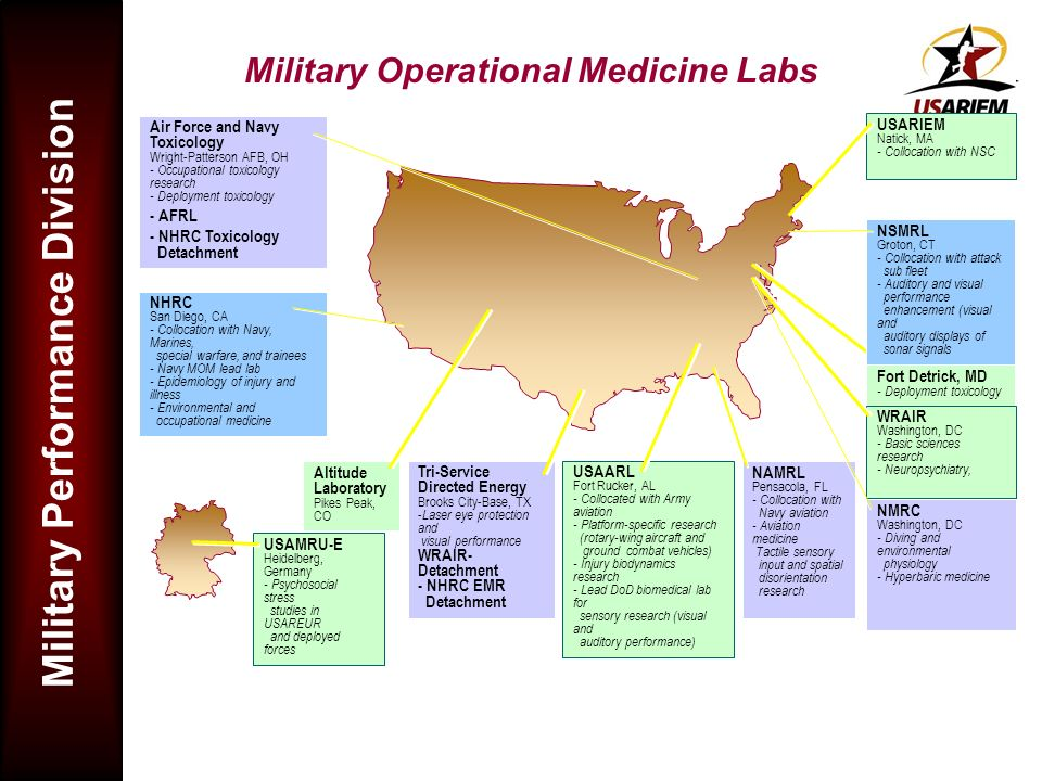 Military Operational Medicine Labs
