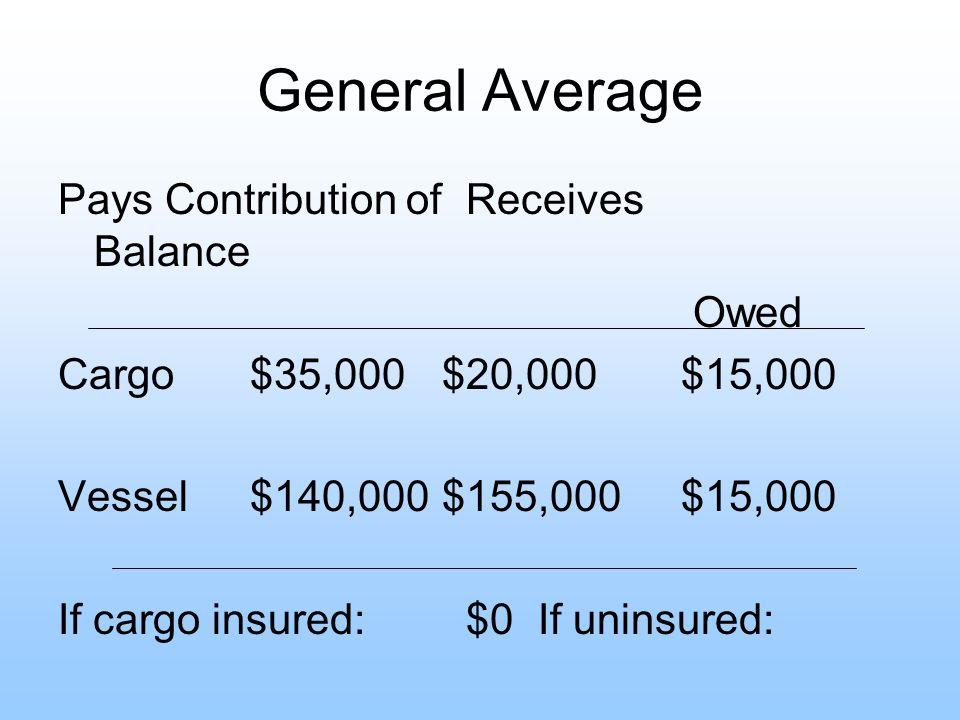 marine hull insurance policy pdf