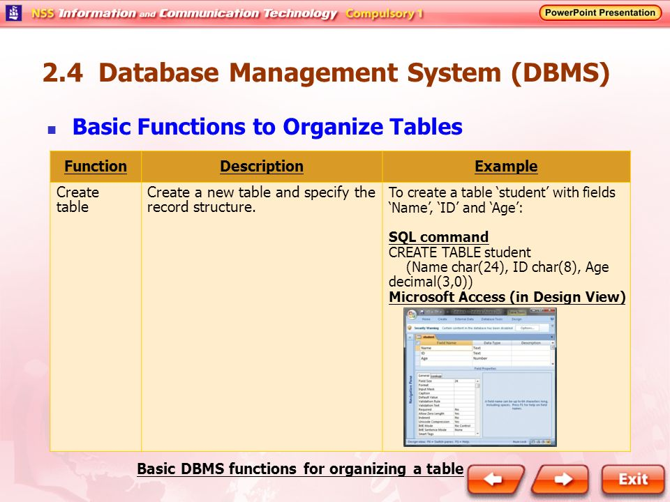 functions of database management system Database management functions 1 is a collection of programs that manages the databases structure and control access to the data stored in the database 2 dbms performs several important functions that guarantee the integrity and consistency of the data in.