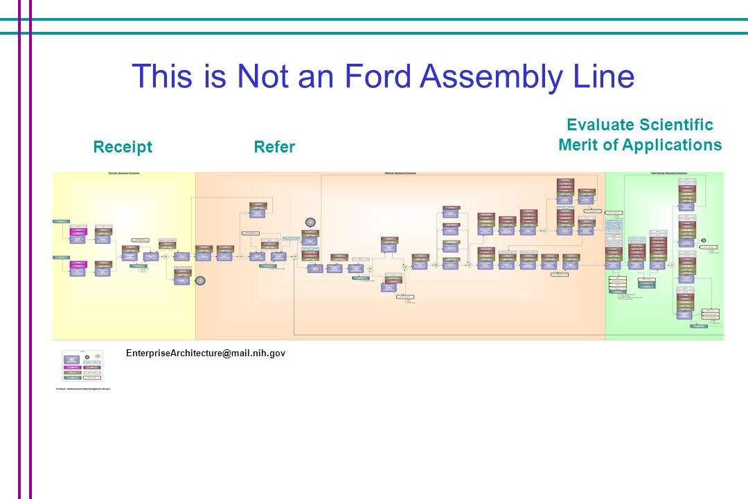 This is Not an Ford Assembly Line