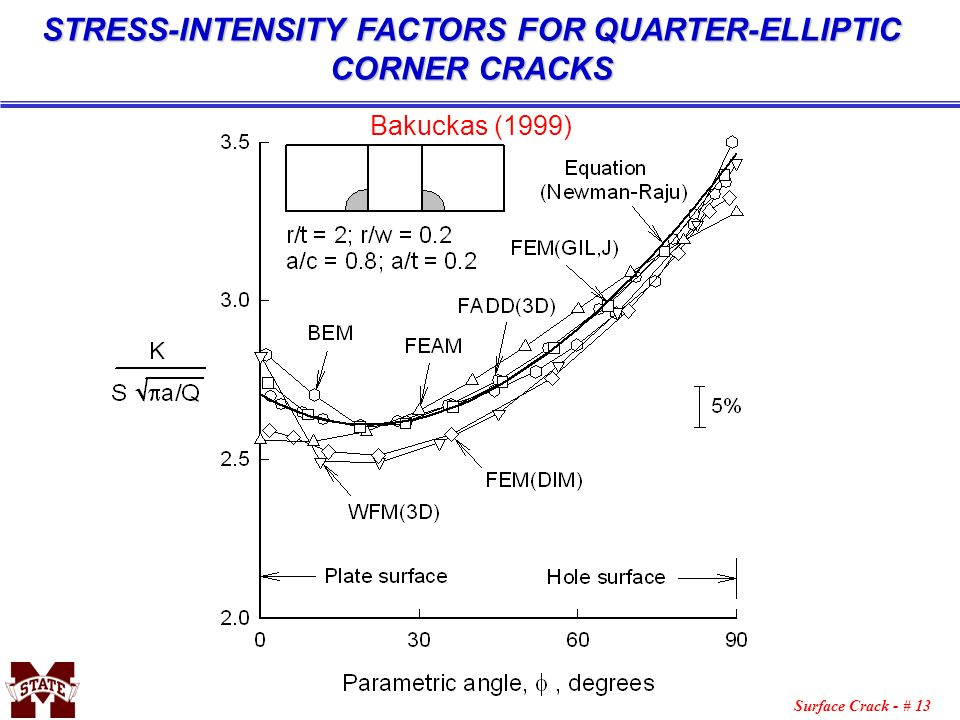 STRESS-INTENSITY FACTORS FOR QUARTER-ELLIPTIC