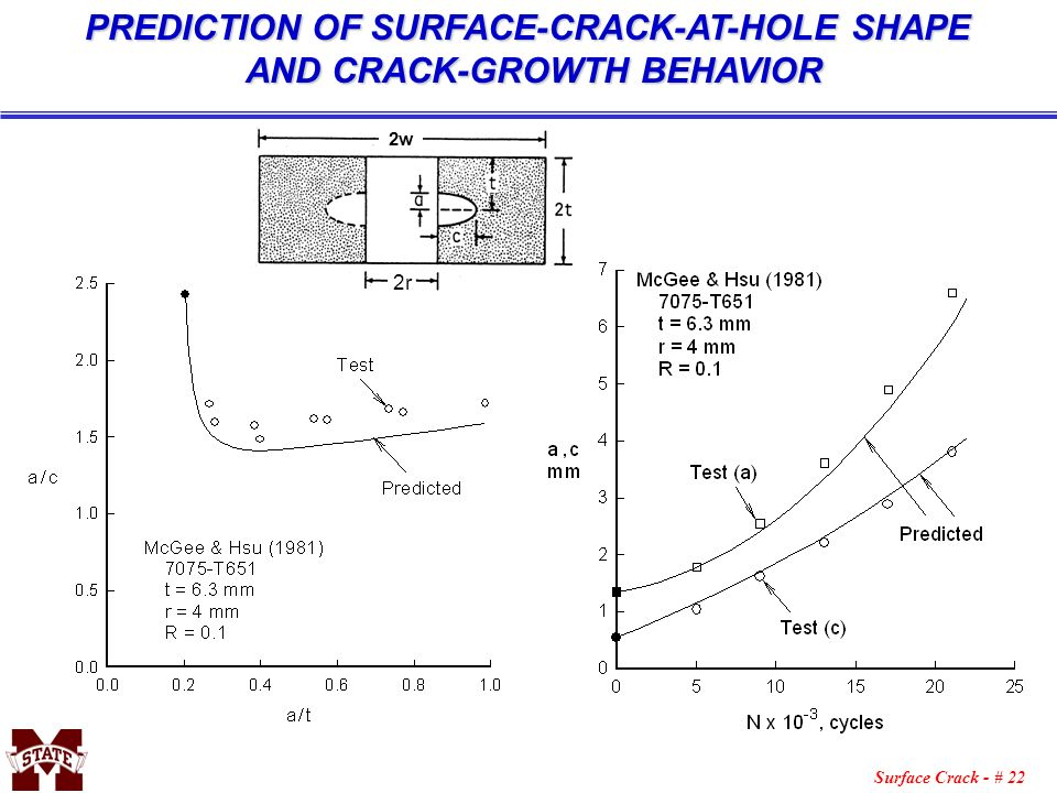 PREDICTION OF SURFACE-CRACK-AT-HOLE SHAPE AND CRACK-GROWTH BEHAVIOR