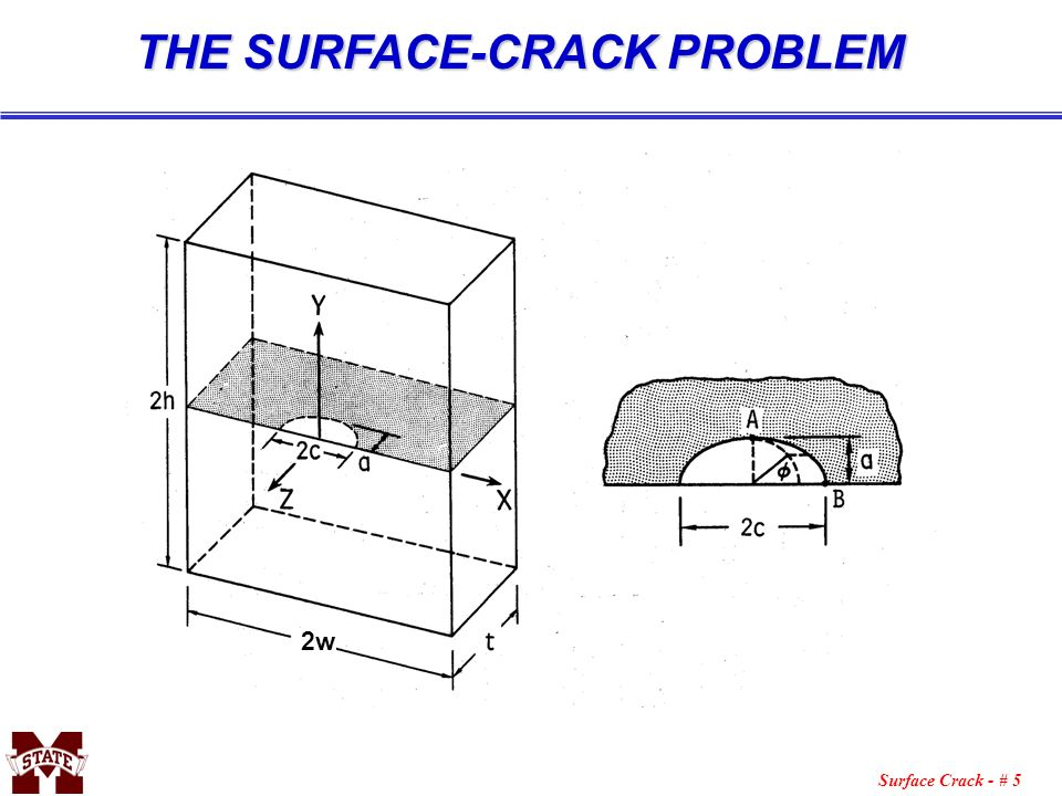 THE SURFACE-CRACK PROBLEM