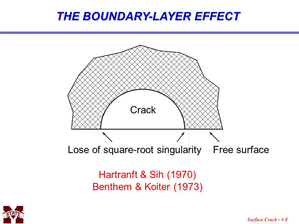 THE BOUNDARY-LAYER EFFECT