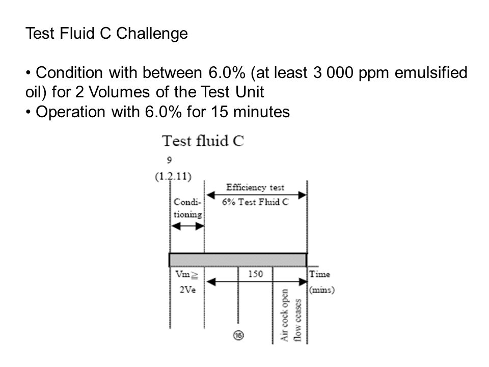 Test Fluid C Challenge
