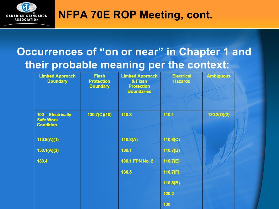 NFPA 70E ROP Meeting, cont. Occurrences of on or near in Chapter 1 and their probable meaning per the context: