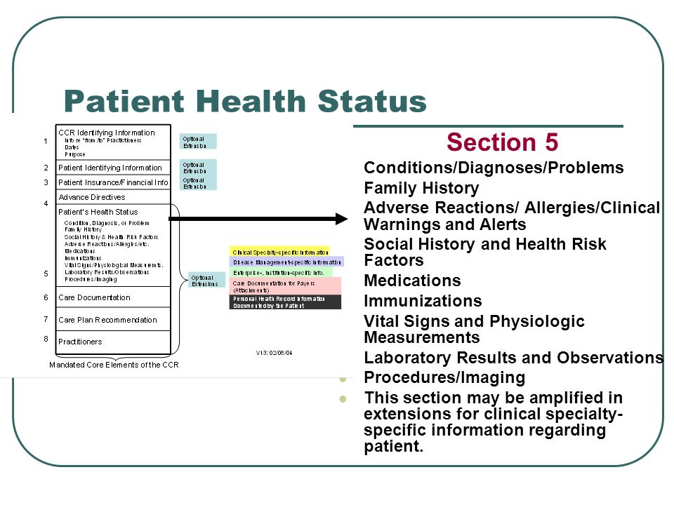 Patient Health Status Section 5 Conditions/Diagnoses/Problems