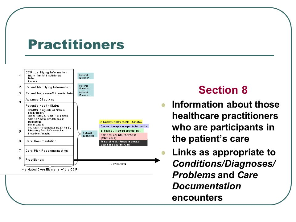 Practitioners Section 8