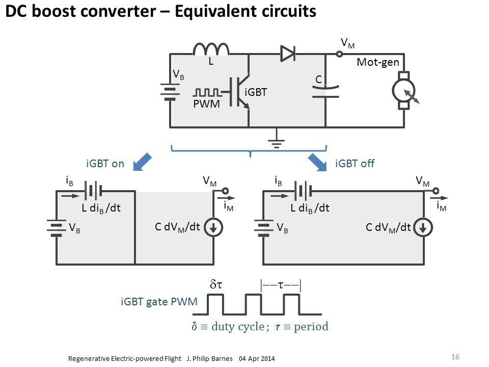principles of regenerative electric-powered flight