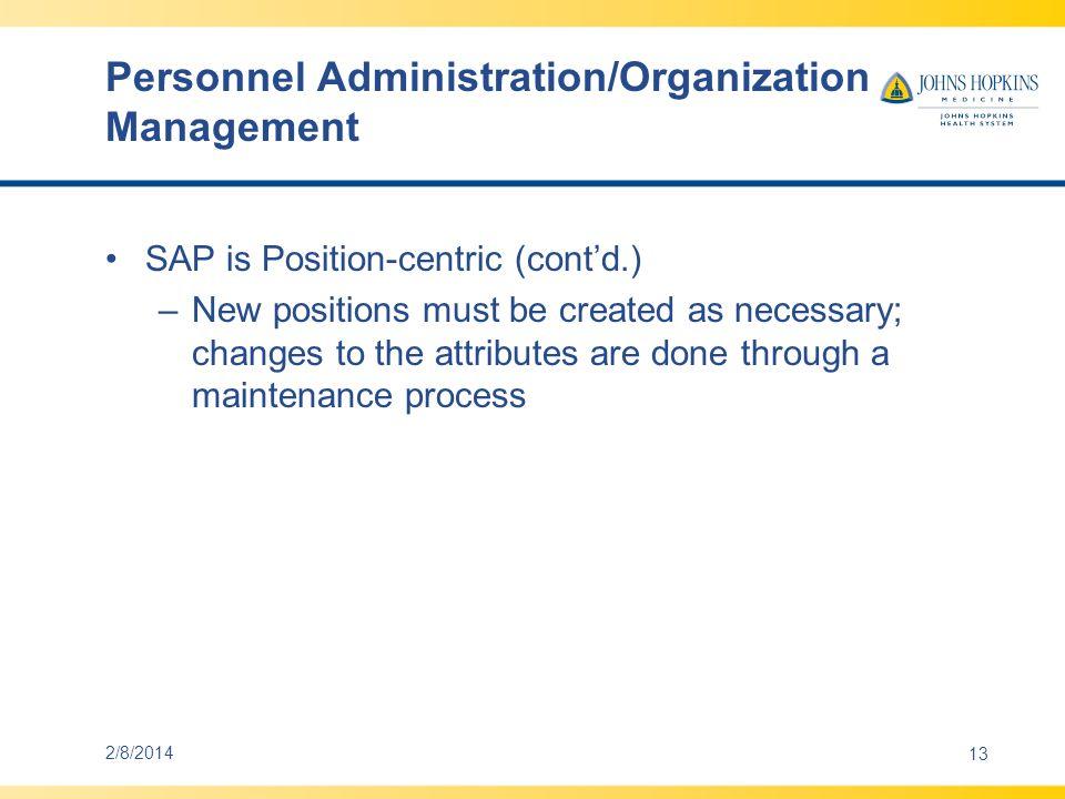 Personnel Administration/Organization Management