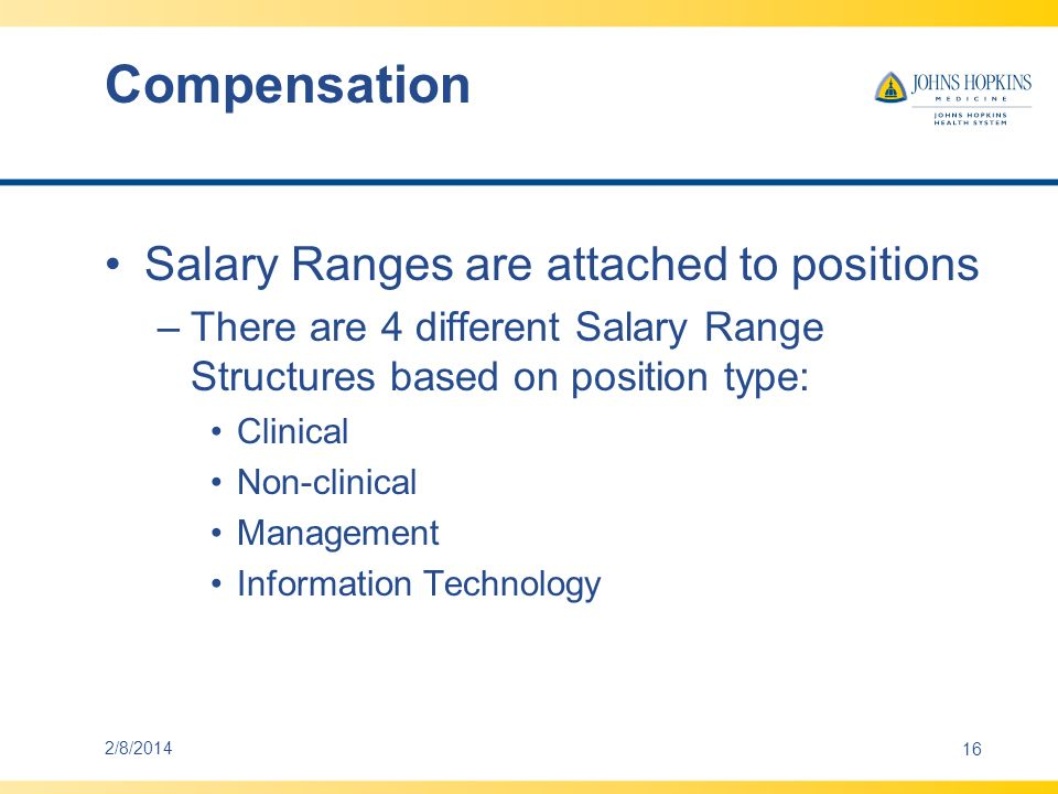 Compensation Salary Ranges are attached to positions